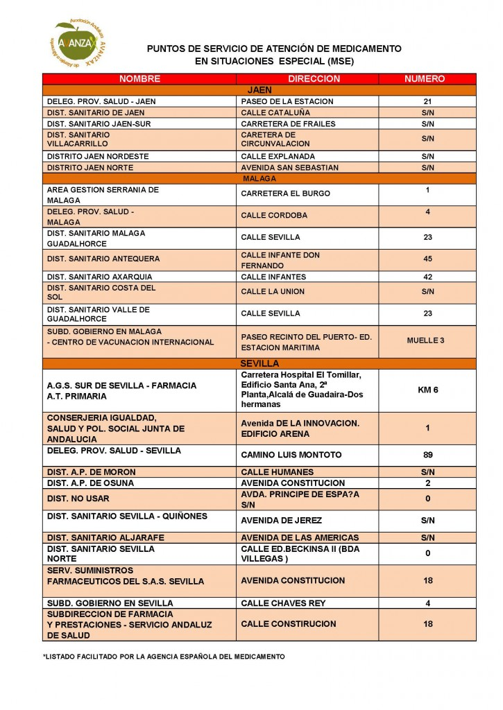 LISTADO MSE_Página_3